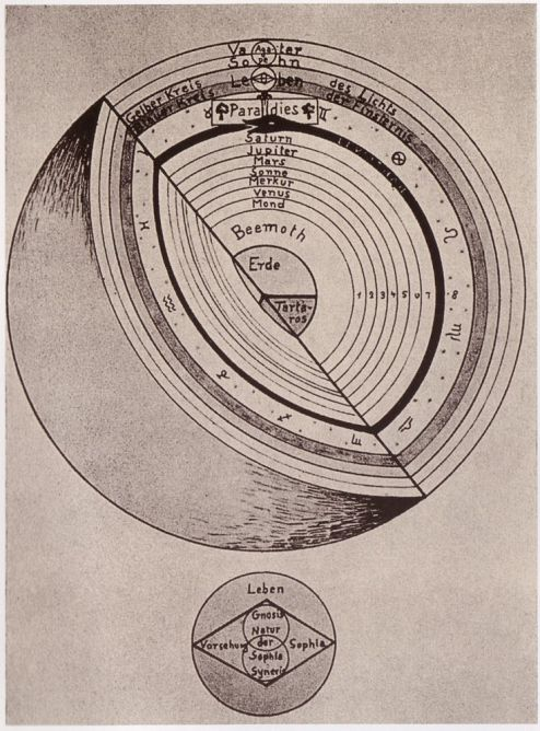 Diagram of the universe as viewed by Ophite Gnostics