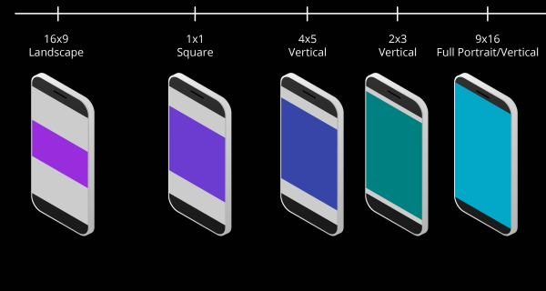 image highlighting the change of different aspect ratios