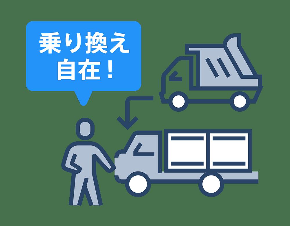 産廃とあわせて、一般廃棄物や有価物の配車表作成を一緒におこなえます。その際の車の乗り換えも自由自在