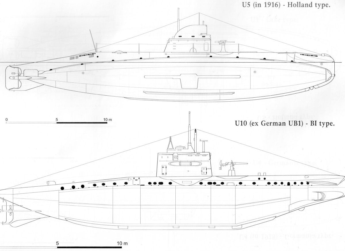 Review Austro Hungarian Submarines In Wwi