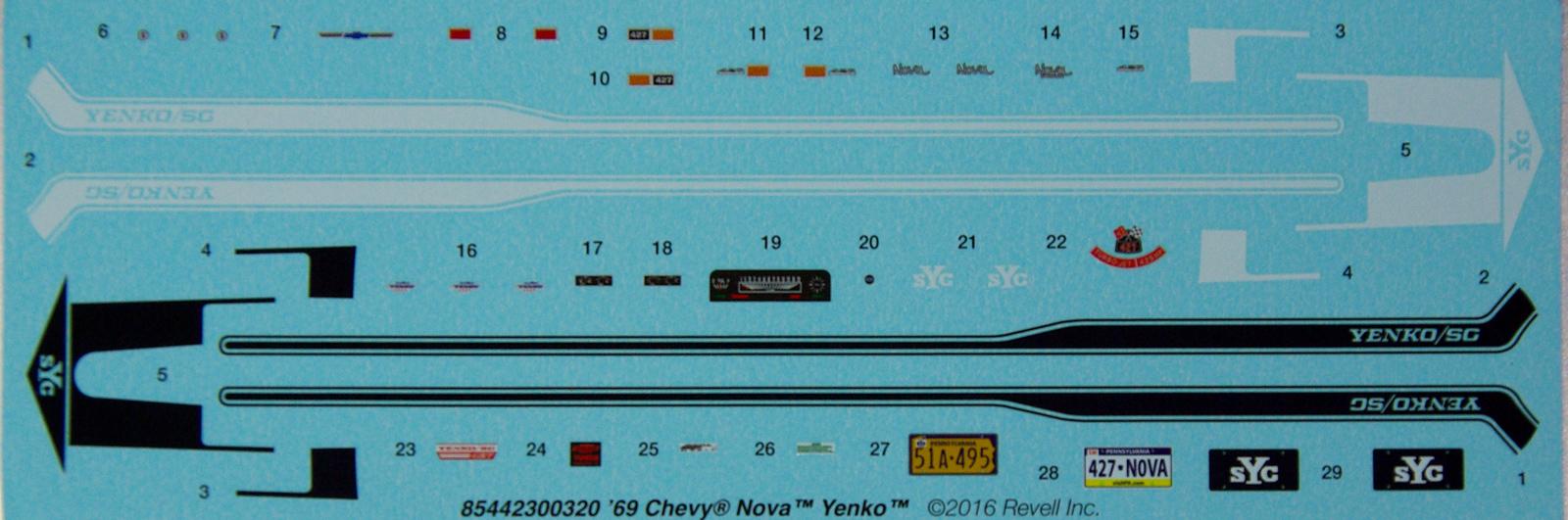 Review Chevy Nova Yenko Ipms Usa Reviews