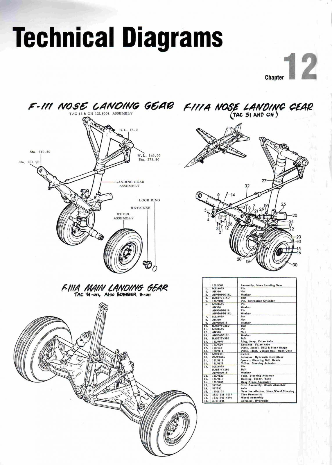 Review General Dynamics F 111