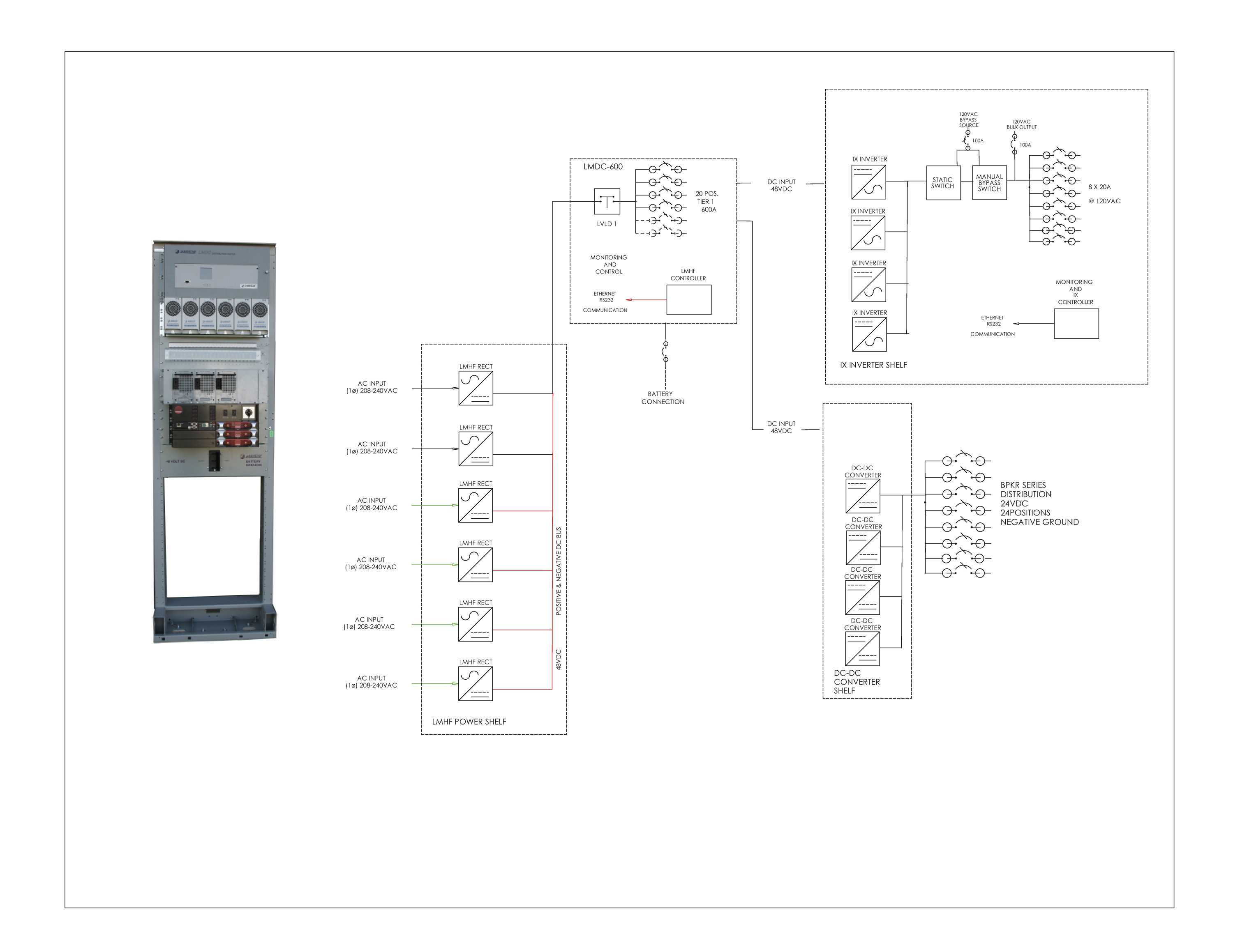 Dc Systems One Line Diagram