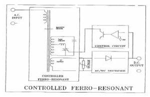 Controlled Ferroresonant Technology