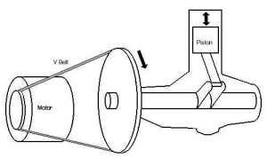 2972 How A Compression Refrigeration System Works