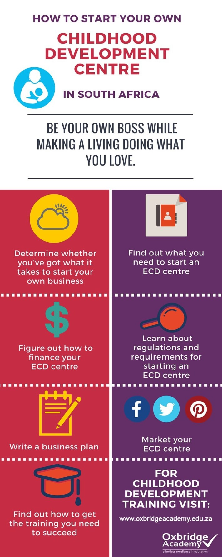 How to Start Your Own Childhood Development Centre - Infographic