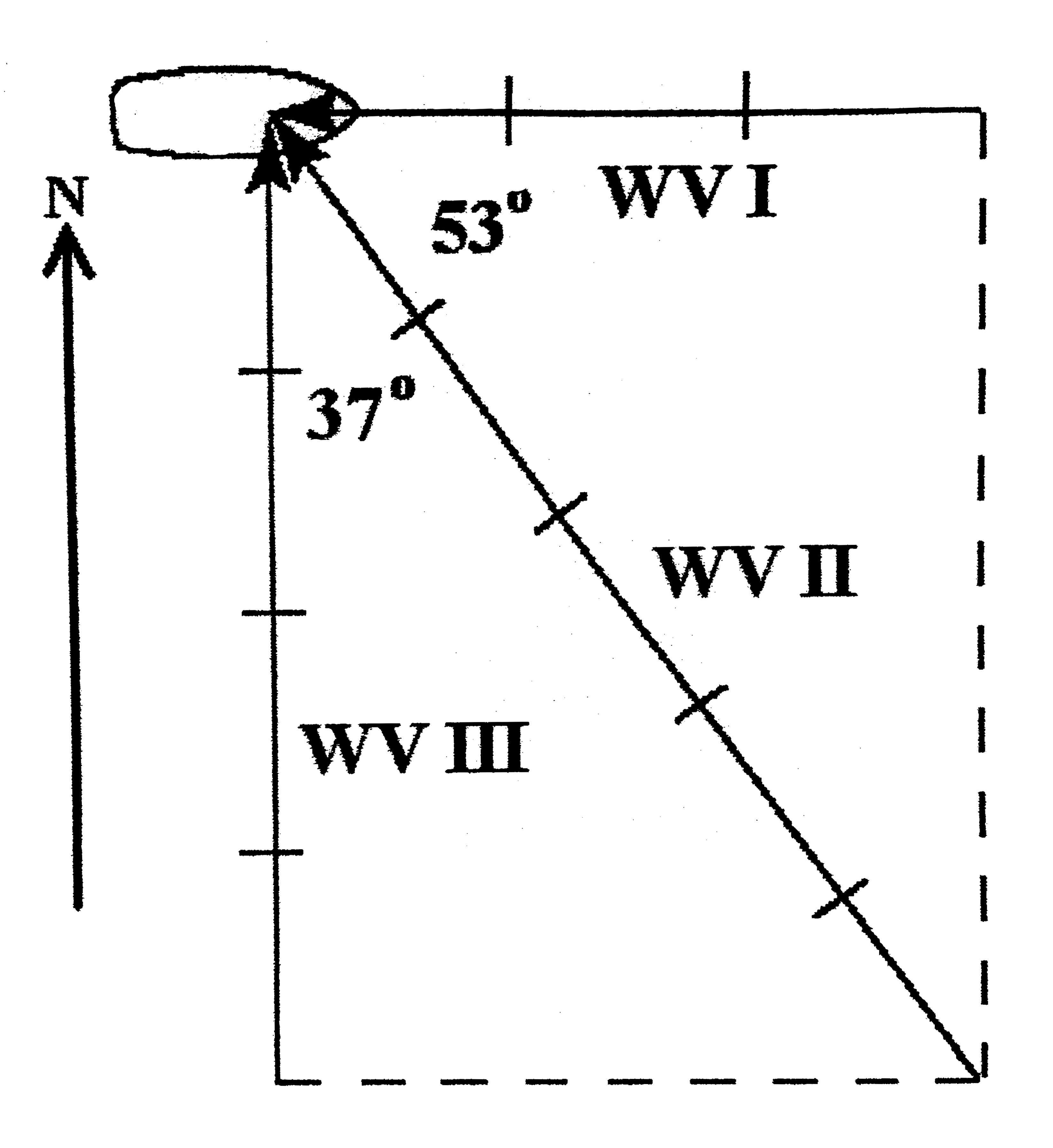 Index Of Stipakb Sailinginstruction