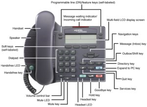 IT Services: VoIP: IP Phone 2002