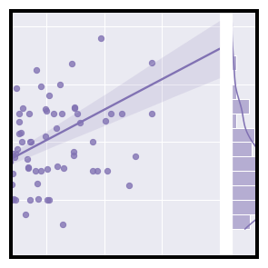 Seaborn: statistical data visualization — seaborn 0.5.1 ...