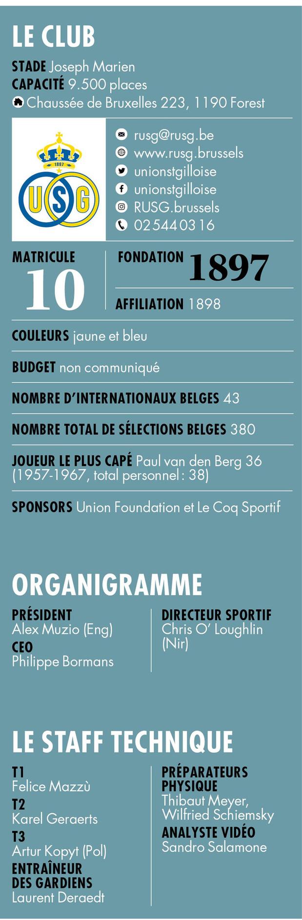 Union Saint-Gilloise - Infos