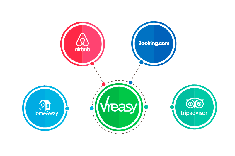connexions aux airbnb, booking, tripadvisor, homeaway
