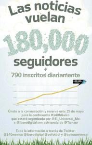 Conferencia #140Mexico, evento de Twitter en México