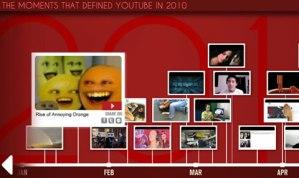 Videos de Youtube populares en 2010