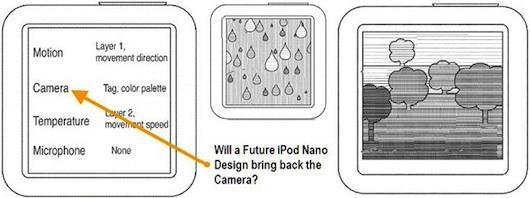 Nueva patente de Apple muestra un iPod Nano con Cámara y fondos interactivos - Apple-iPod-Nano-con-camra