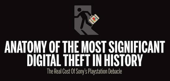 Los costos reales del hackeo de la PlayStation Network [Infografía] - Captura-de-pantalla-2011-05-22-a-las-20.22.10