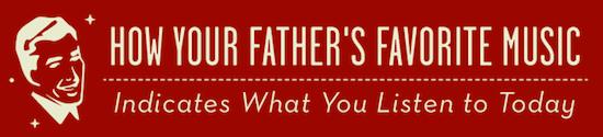 Captura de pantalla 2011 06 28 a las 15.12.15 Cómo la música favorita de tu papá, indica lo que escuchas? [Infografía]