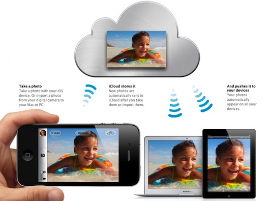 iCloud e iTunes Match son revelados en el WWDC 2011 - icloud
