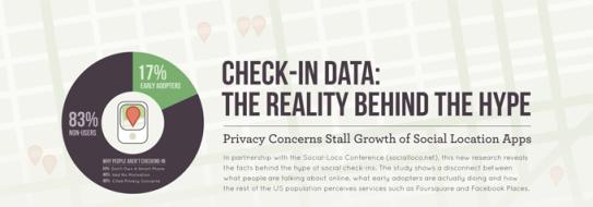 La popularidad del Check-In [Infografía] - social_loco_infographic_vSCREEN1