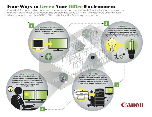 4 Maneras de hacer las oficinas más verdes [infografía]