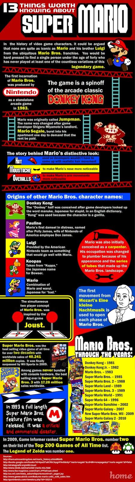 Algunas cosas que debes saber sobre Super Mario [Infografía]