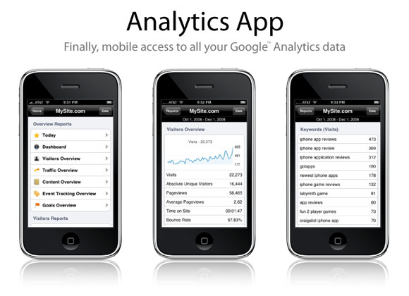 Monitorea las visitas de tus blogs desde tu iPhone - analytics-app