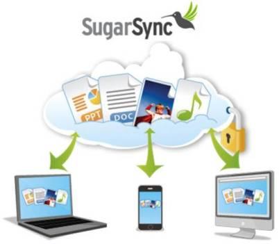 Sugarsync: tus archivos en la nube - sugarsync