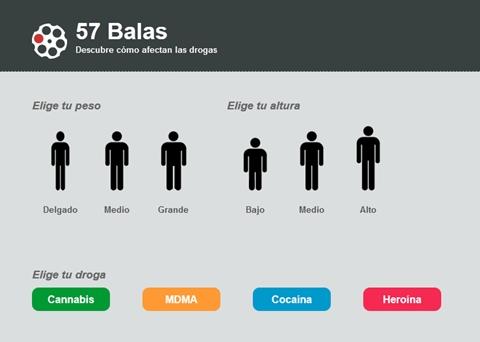 Cómo afectan las drogas, 57 balas aplicación web - 57-balas