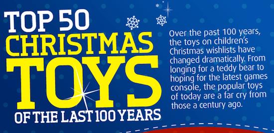 50 juguetes de Navidad que pasaron a la historia [Infografía] - Captura-de-pantalla-2011-12-23-a-las-11.13.16