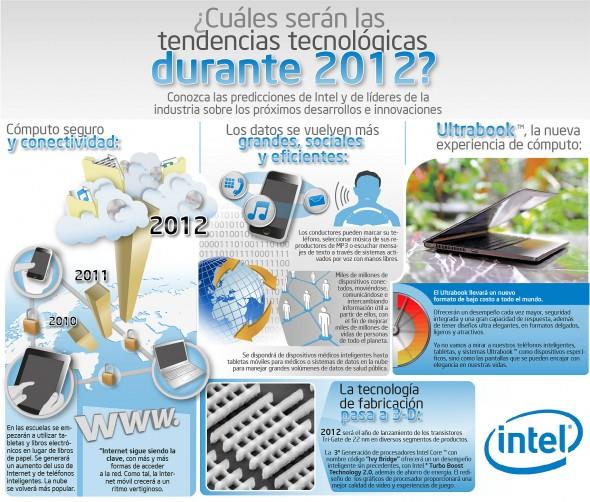Las tendencias tecnológicas del 2012 según Intel [Infografía] - Tendencias-2012-590x502