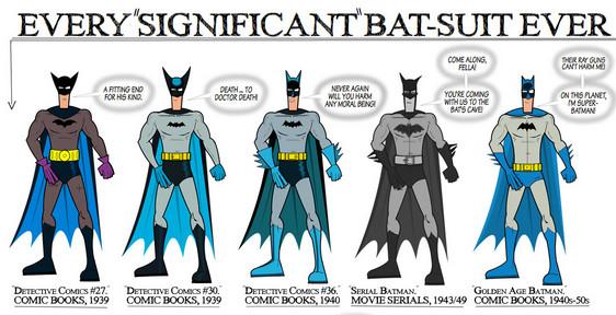 diferentes trajes batman La evolución del traje de Batman a través de los años
