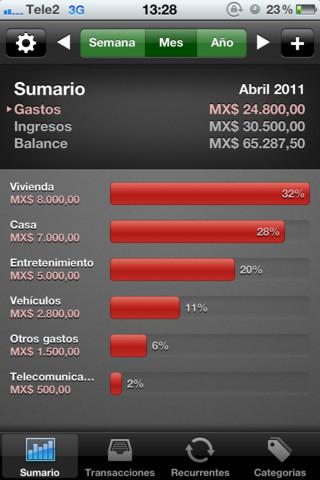 mis gastos ios android Que ahorrar sea tu prioridad este 2012 con estas aplicaciones