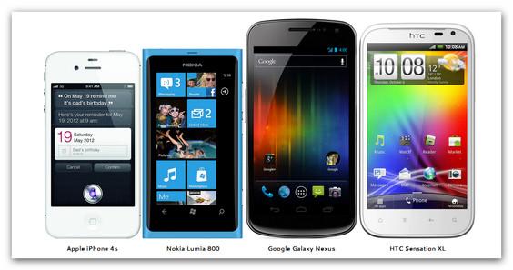 Compara el tamaño de los smartphones mas populares en Phone Size - phone-size
