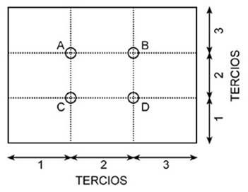 La regla de los Tercios, un tip para mejorar la composición fotográfica - ley_tercios