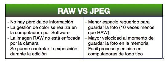 raw jpeg ventajas ¿Tomar fotos en RAW o JPEG? te decimos las ventajas y desventajas de cada una