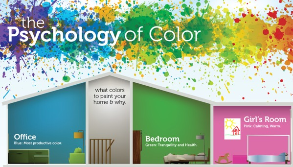 Psicologia del color La Psicología del color en una infografía