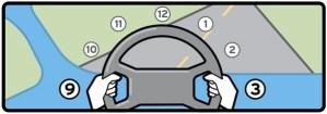 La forma correcta de manejar un auto