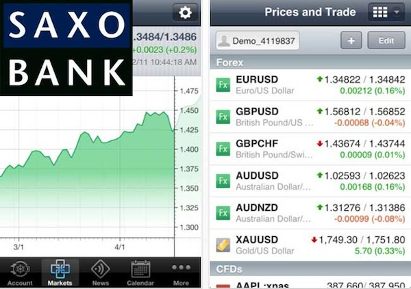 Saxo Bank lanza su aplicación para iPhone y Android - saxo-bank