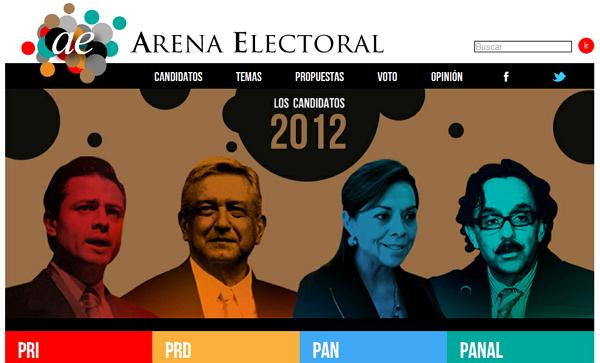 Tres sitios para ayudarte a elegir a tu candidato favorito para la Presidencia de México - arenaelectoral