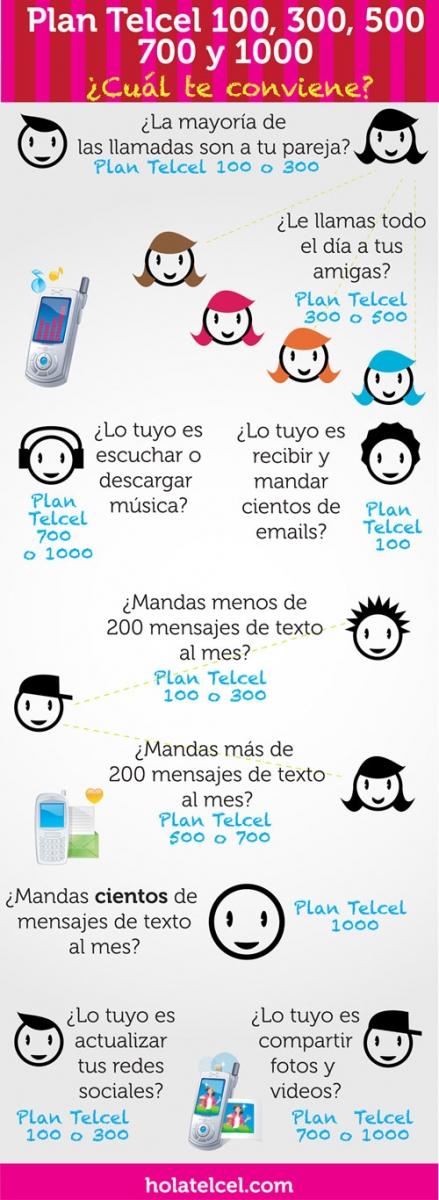 planeschica Así quedan los planes de telefonía en Telcel