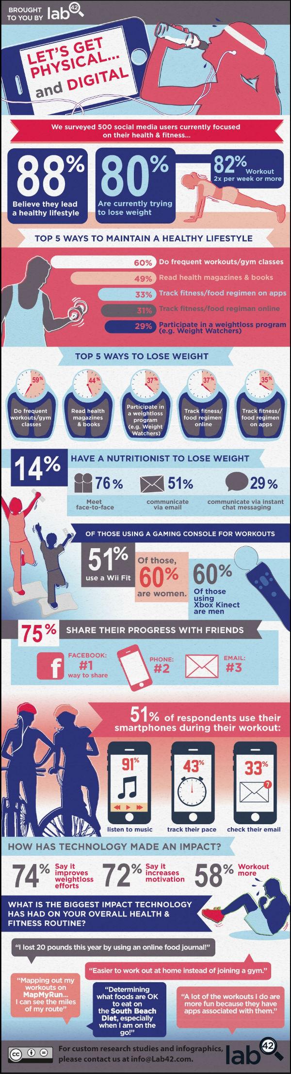 ¿Usas tu smartphone durante el ejercicio o el gimnasio? [Infografía] - Fitness1