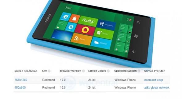 Windows8Resolucion 590x322 Windows Phone 8 permitirá resoluciones de pantalla diferentes