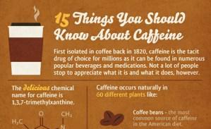 15 cosas que deberías saber acerca del café [Infografía]