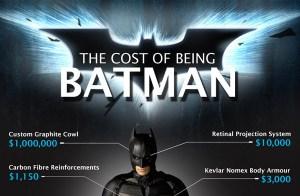 ¿Cuanto costaría ser Iron Man o Batman?