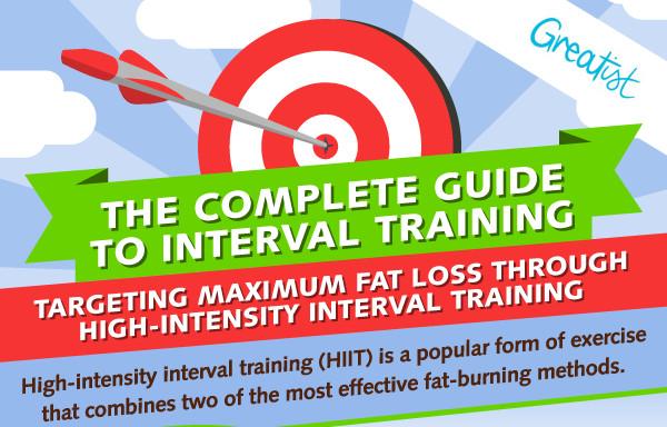 entrenamiento de intervalos Guia completa para entrenamiento de intervalos de alta intensidad [Infografía]