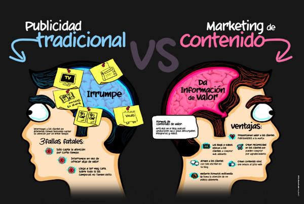 marketing contenido Publicidad Tradicional VS Marketing de Contenido