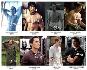 La transformación de Christian Bale a través de los años