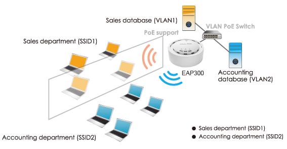 EnGenius Access Point EAP300 [Reseña] - EAP300