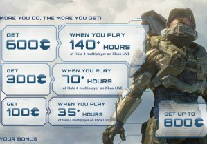 Microsoft te abona Microsoft Points por jugar Halo 4