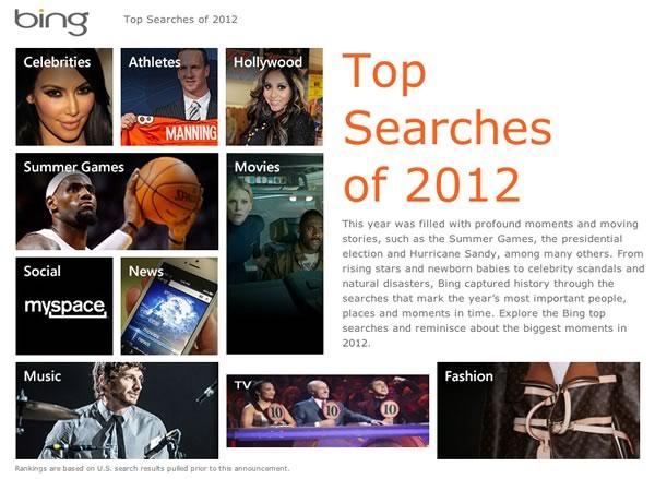 Lo más buscado del 2012 en Bing - mas-buscado-bing-2012
