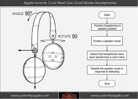 Apple inventa un modelo de auriculares que se convierten en altavoces - patente-de-auriculares-que-se-convierten-en-altavoz